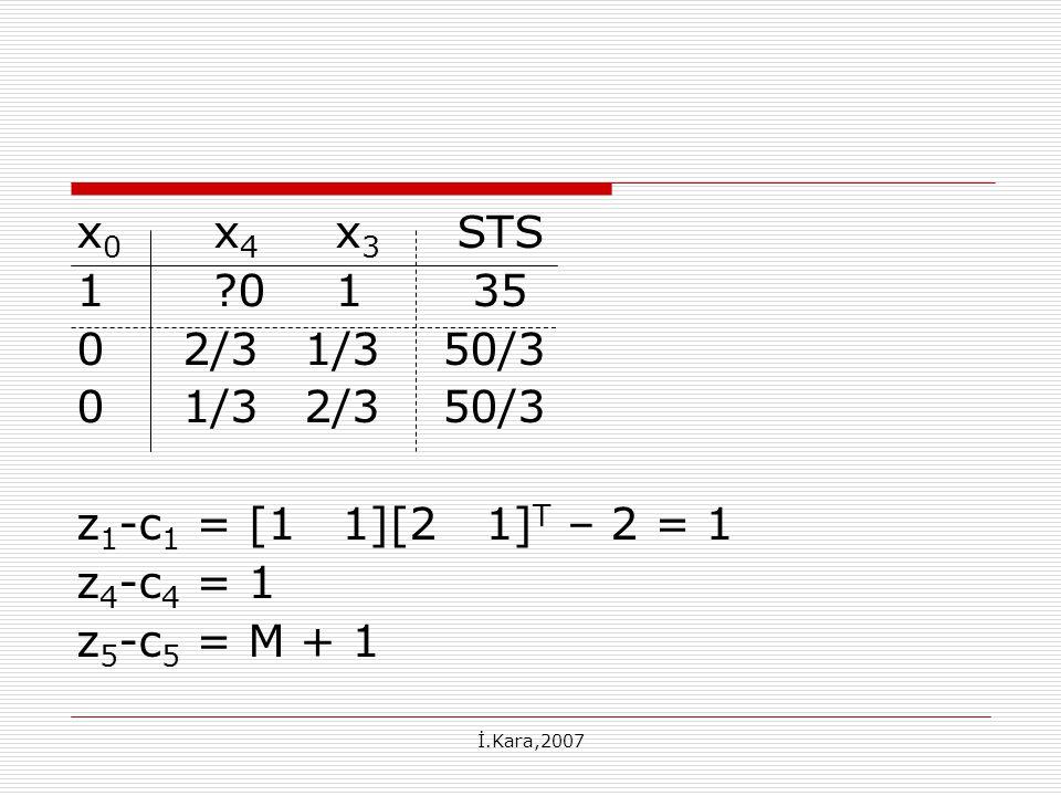 x0 x4 x3 STS 1 0 1 35. 0 2/3 1/3 50/3. 0 1/3 2/3 50/3. z1-c1 = [1 1][2 1]T – 2 = 1.